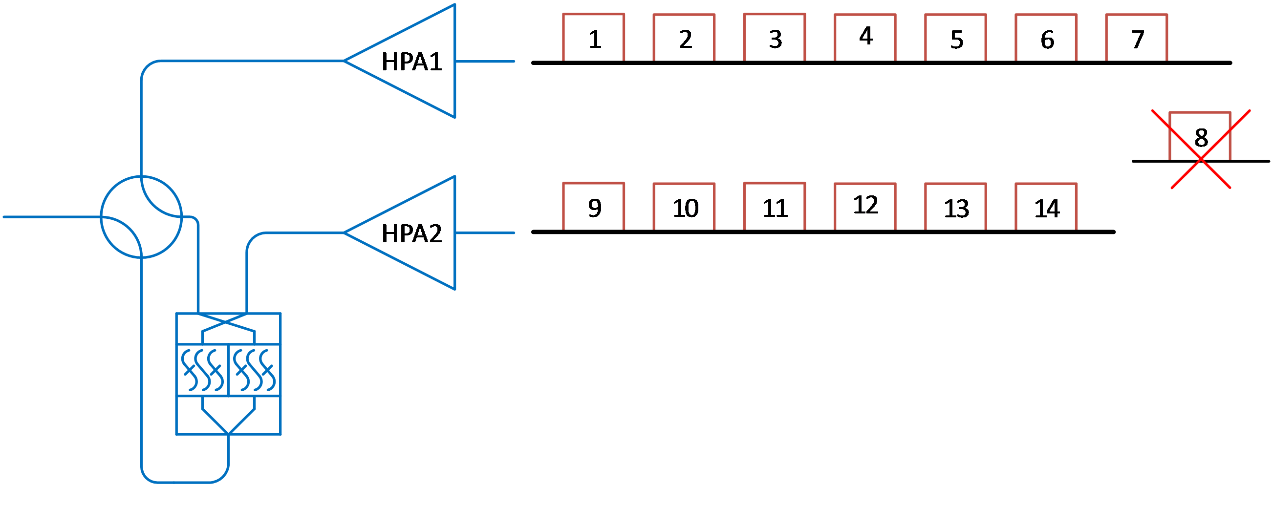 newly designed wideband diplexing configuration